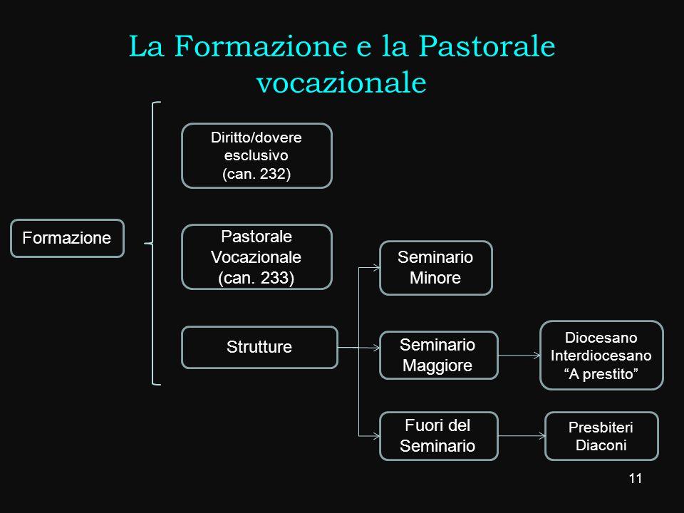 La Formazione e la Pastorale vocazionale 11 Formazione Pastorale Vocazionale (can. 233) Diritto/dovere esclusivo (can. 232) Seminario Minore Seminario