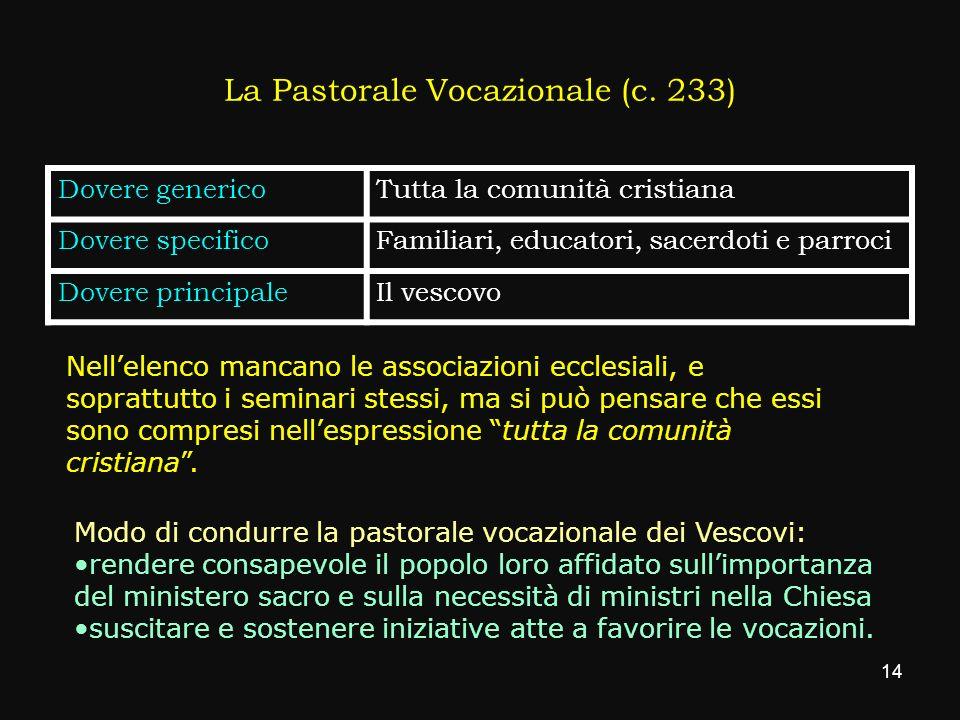 La Pastorale Vocazionale (c. 233) Dovere genericoTutta la comunità cristiana Dovere specificoFamiliari, educatori, sacerdoti e parroci Dovere principa