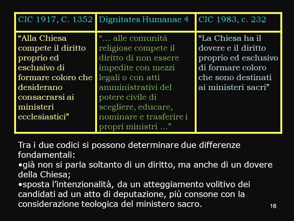CIC 1917, C. 1352Dignitates Humanae 4CIC 1983, c. 232 Alla Chiesa compete il diritto proprio ed esclusivo di formare coloro che desiderano consacrarsi