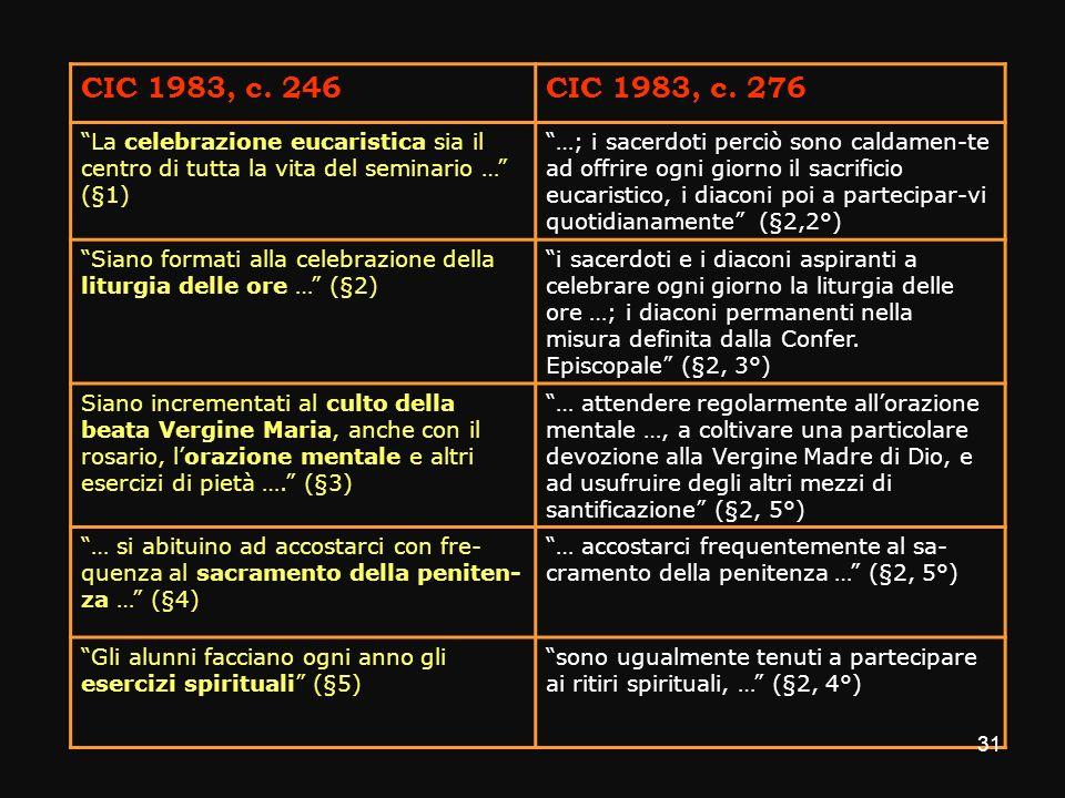 CIC 1983, c. 246CIC 1983, c. 276 La celebrazione eucaristica sia il centro di tutta la vita del seminario … (§1) …; i sacerdoti perciò sono caldamen-t