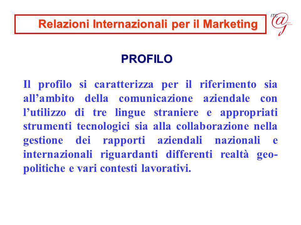 Relazioni Internazionali per il Marketing PROFILO Il profilo si caratterizza per il riferimento sia allambito della comunicazione aziendale con lutili