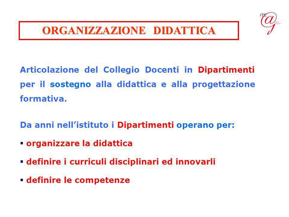 Articolazione del Collegio Docenti in Dipartimenti per il sostegno alla didattica e alla progettazione formativa. Da anni nellistituto i Dipartimenti