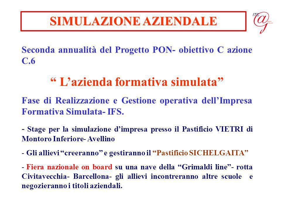 SIMULAZIONE AZIENDALE Seconda annualità del Progetto PON- obiettivo C azione C.6 Lazienda formativa simulata Fase di Realizzazione e Gestione operativ