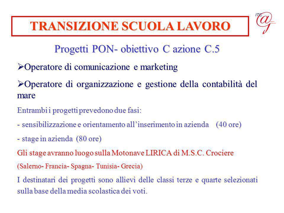 TRANSIZIONE SCUOLA LAVORO Progetti PON- obiettivo C azione C.5 Operatore di comunicazione e marketing Operatore di comunicazione e marketing Operatore