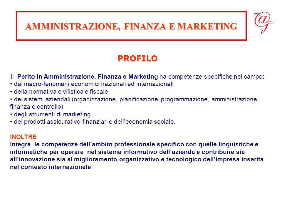 AMMINISTRAZIONE, FINANZA E MARKETING AMMINISTRAZIONE, FINANZA E MARKETING PROFILO Il Perito in Amministrazione, Finanza e Marketing ha competenze spec