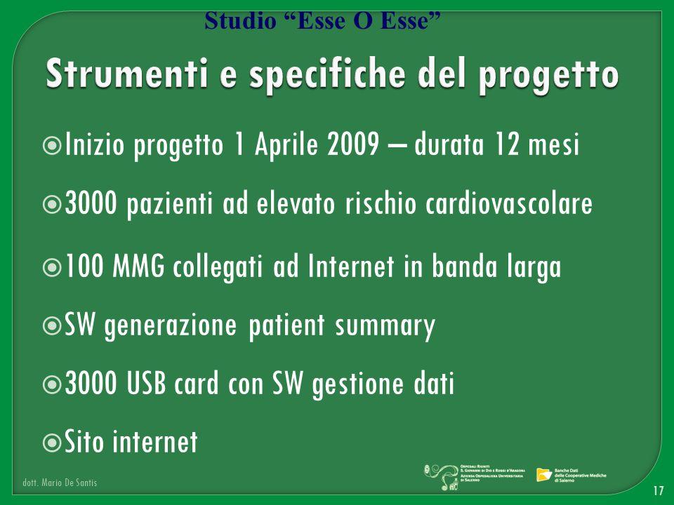 Inizio progetto 1 Aprile 2009 – durata 12 mesi 3000 pazienti ad elevato rischio cardiovascolare 100 MMG collegati ad Internet in banda larga SW genera