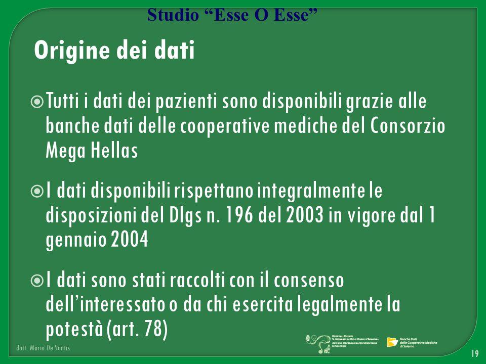 Tutti i dati dei pazienti sono disponibili grazie alle banche dati delle cooperative mediche del Consorzio Mega Hellas I dati disponibili rispettano i