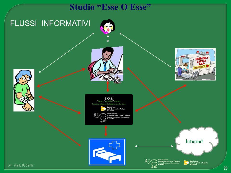 20 dott. Mario De Santis Internet FLUSSI INFORMATIVI Studio Esse O Esse