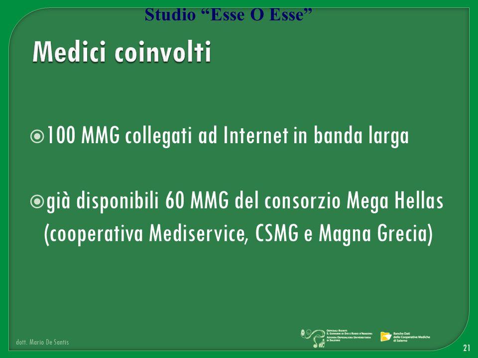 100 MMG collegati ad Internet in banda larga già disponibili 60 MMG del consorzio Mega Hellas (cooperativa Mediservice, CSMG e Magna Grecia) 21 dott.