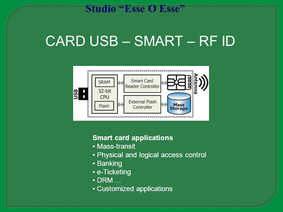 CARD USB – SMART – RF ID Smart card applications Mass-transit Physical and logical access control Banking e-Ticketing DRM... Customized applications S