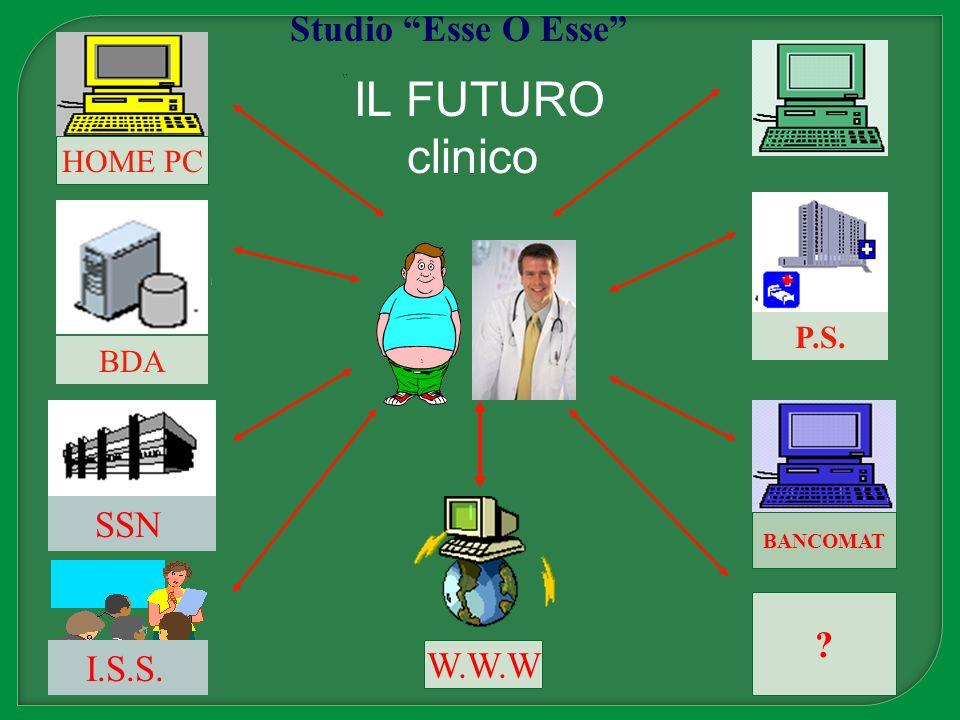 HOME PC ? W.W.W SSN I.S.S. BDA P.S. BANCOMAT Studio Esse O Esse IL FUTURO clinico