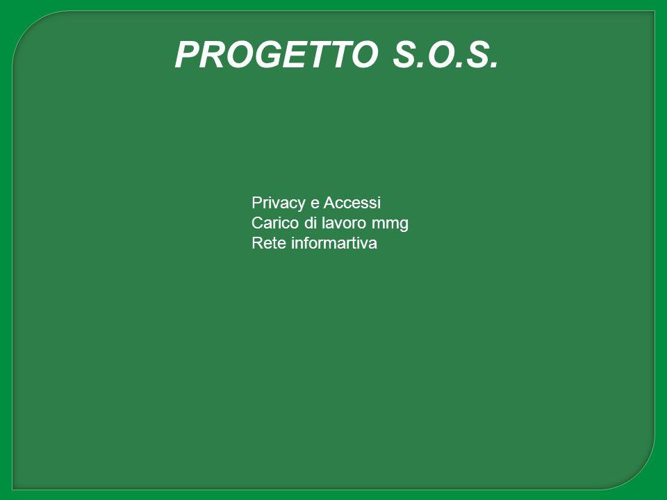 Privacy e Accessi Carico di lavoro mmg Rete informartiva