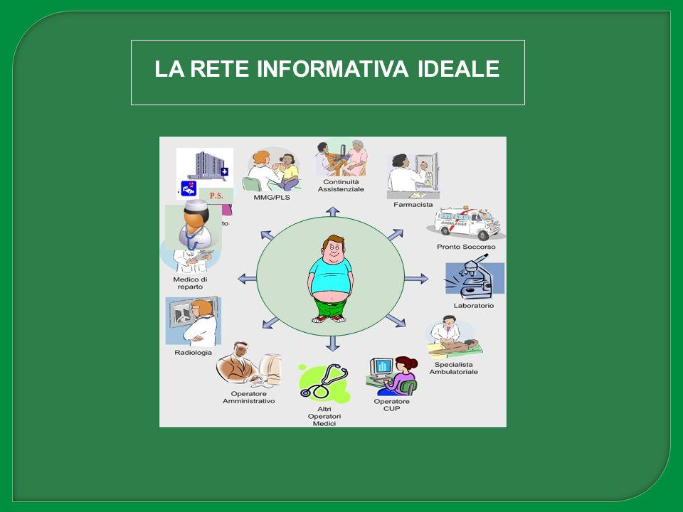 dott.Mario De Santis m.desantis@progettosos.it mobile 329.9444127 dott.