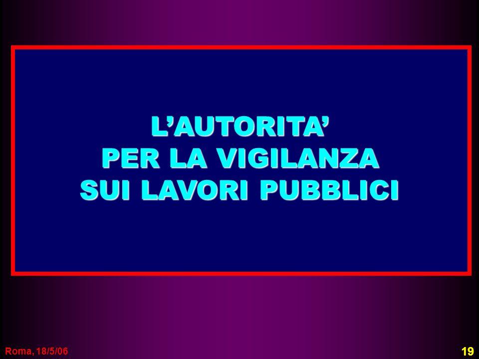Roma, 18/5/06 LAUTORITA PER LA VIGILANZA SUI LAVORI PUBBLICI 19