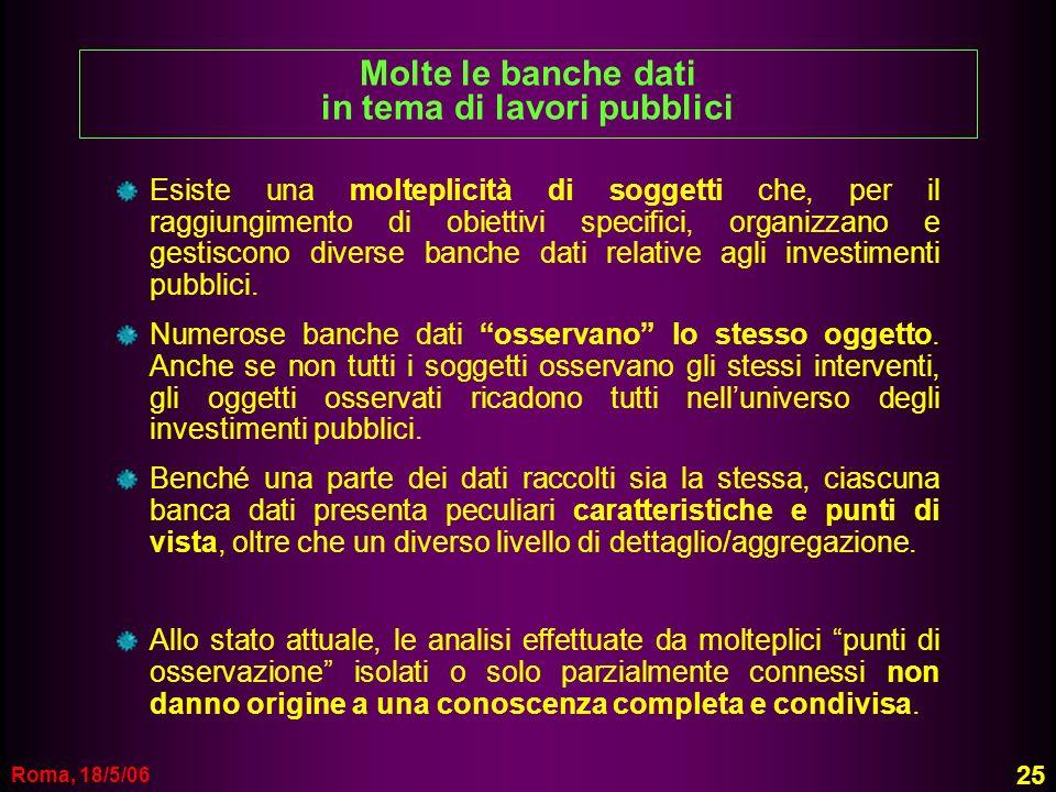 Roma, 18/5/06 Molte le banche dati in tema di lavori pubblici Esiste una molteplicità di soggetti che, per il raggiungimento di obiettivi specifici, o