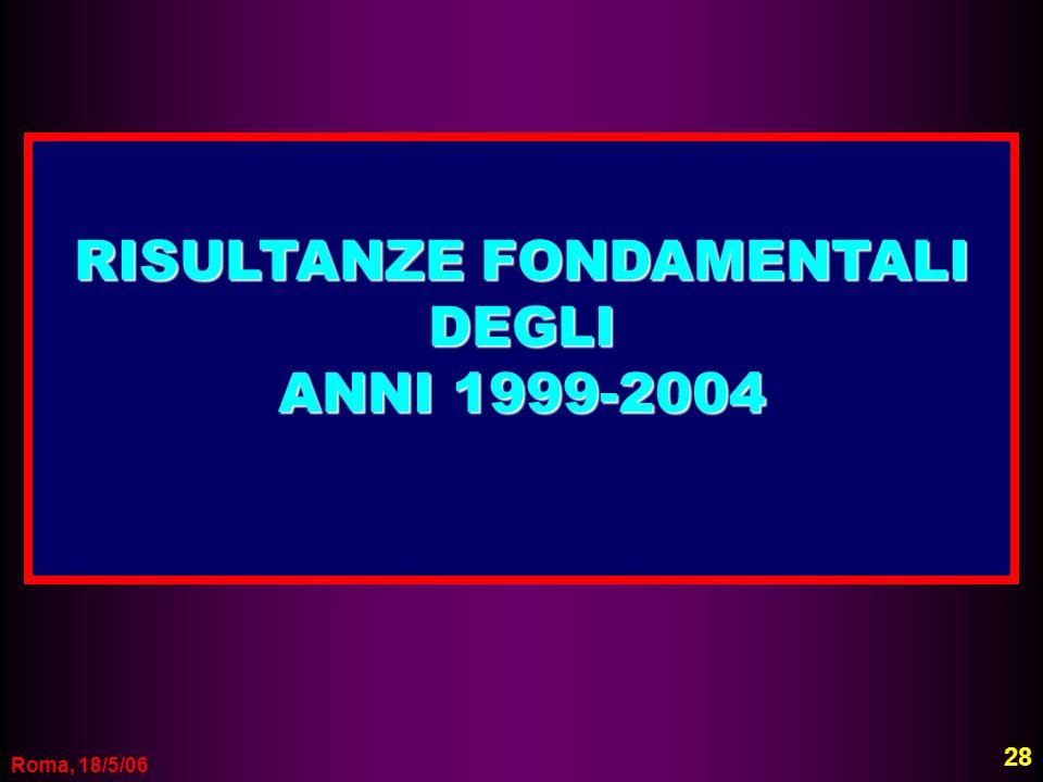 Roma, 18/5/06 RISULTANZE FONDAMENTALI DEGLI ANNI 1999-2004 28
