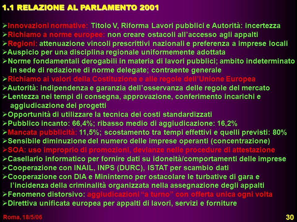 Roma, 18/5/06 1.1 RELAZIONE AL PARLAMENTO 2001 Innovazioni normative: Titolo V, Riforma Lavori pubblici e Autorità: incertezza Richiamo a norme europe
