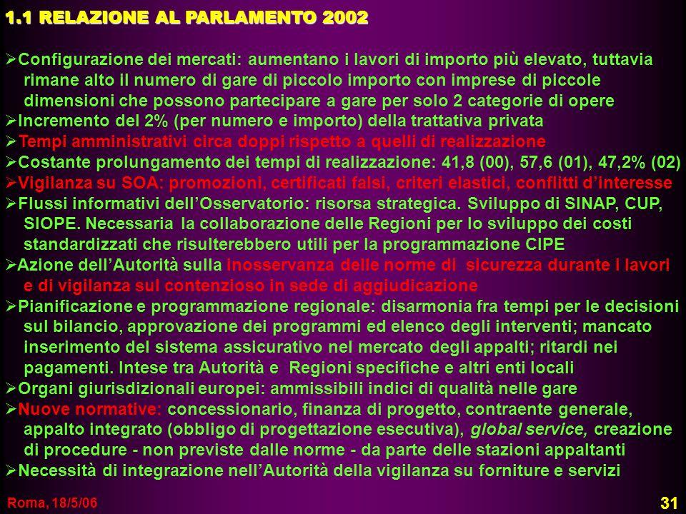 Roma, 18/5/06 1.1 RELAZIONE AL PARLAMENTO 2002 Configurazione dei mercati: aumentano i lavori di importo più elevato, tuttavia rimane alto il numero d