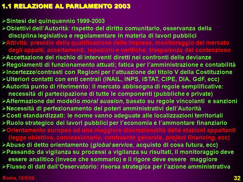 Roma, 18/5/06 1.1 RELAZIONE AL PARLAMENTO 2003 Sintesi del quinquennio 1999-2003 Obiettivi dellAutorità: rispetto del diritto comunitario, osservanza