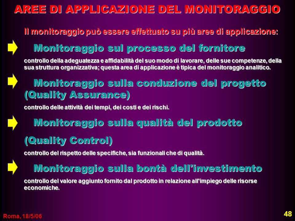 Roma, 18/5/06 Il monitoraggio può essere effettuato su più aree di applicazione: Monitoraggio sul processo del fornitore controllo della adeguatezza e