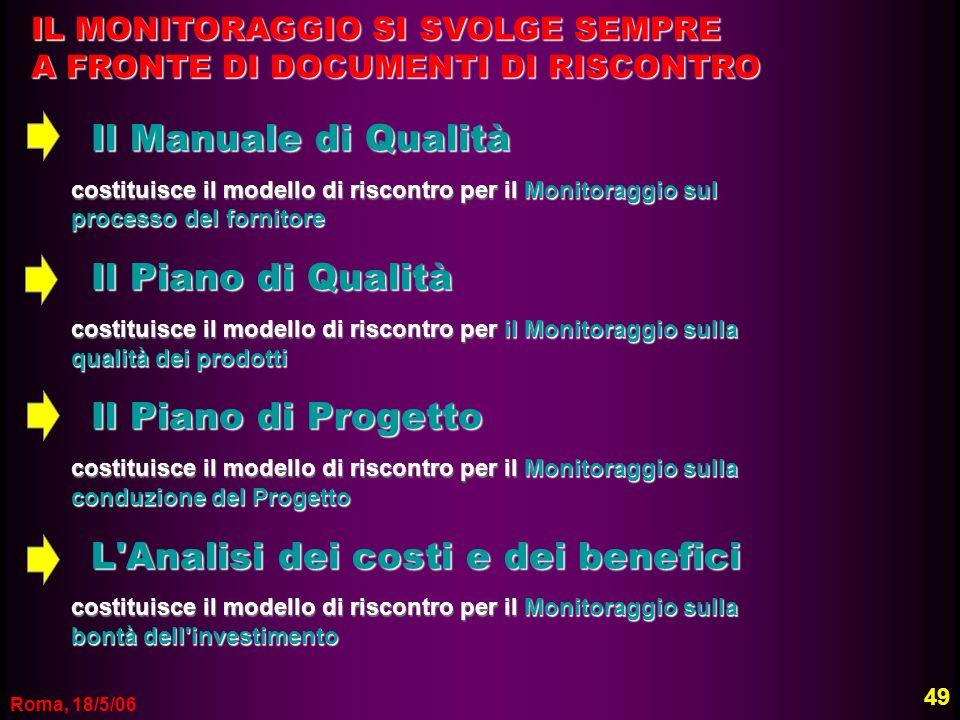 Roma, 18/5/06 Il Manuale di Qualità costituisce il modello di riscontro per il Monitoraggio sul processo del fornitore Il Piano di Qualità costituisce