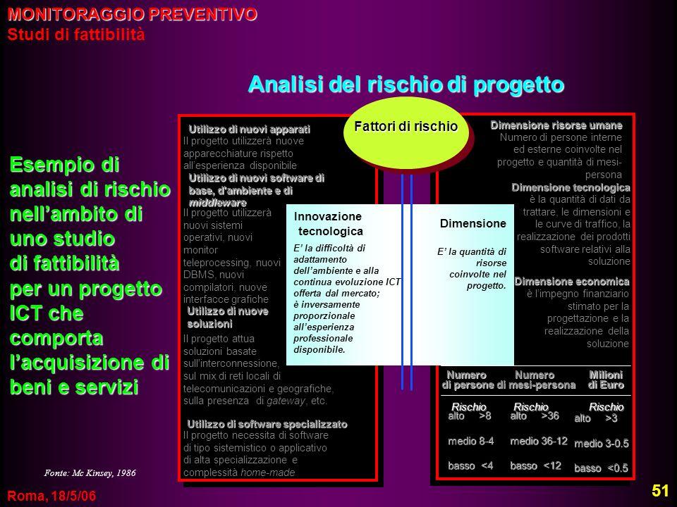 Roma, 18/5/06 Esempio di analisi di rischio nellambito di uno studio di fattibilità per un progetto ICT che comporta lacquisizione di beni e servizi E