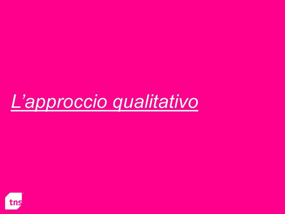 Lapproccio qualitativo
