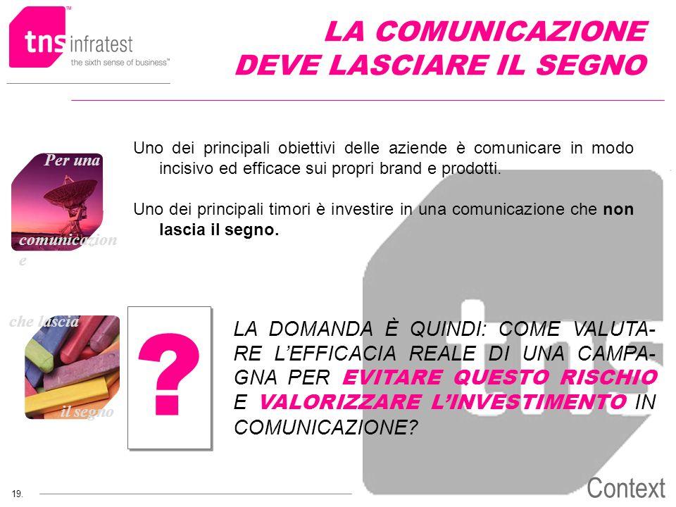 che lascia il segno 19. Per una comunicazion e Context LA COMUNICAZIONE DEVE LASCIARE IL SEGNO Uno dei principali obiettivi delle aziende è comunicare