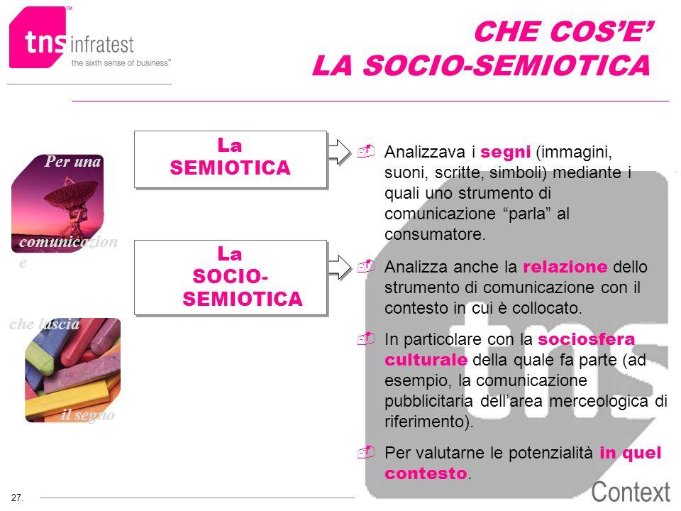 che lascia il segno 27. Per una comunicazion e Context CHE COSE LA SOCIO-SEMIOTICA La SEMIOTICA La SEMIOTICA La SOCIO- SEMIOTICA La SOCIO- SEMIOTICA A