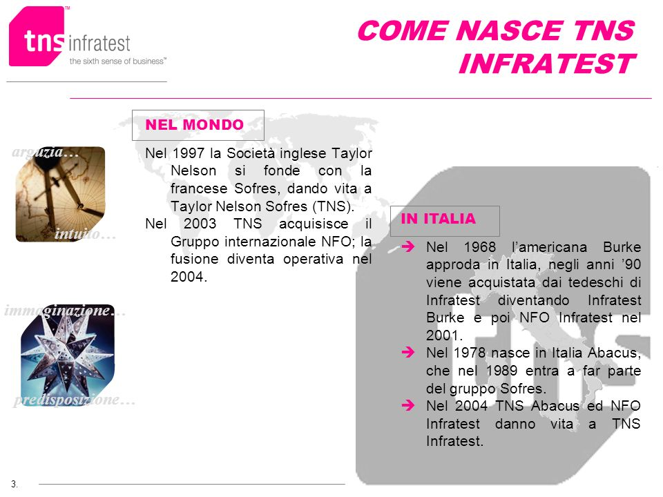 3. arguzia… intuito… immaginazione… predisposizione… COME NASCE TNS INFRATEST NEL MONDO Nel 1997 la Società inglese Taylor Nelson si fonde con la fran