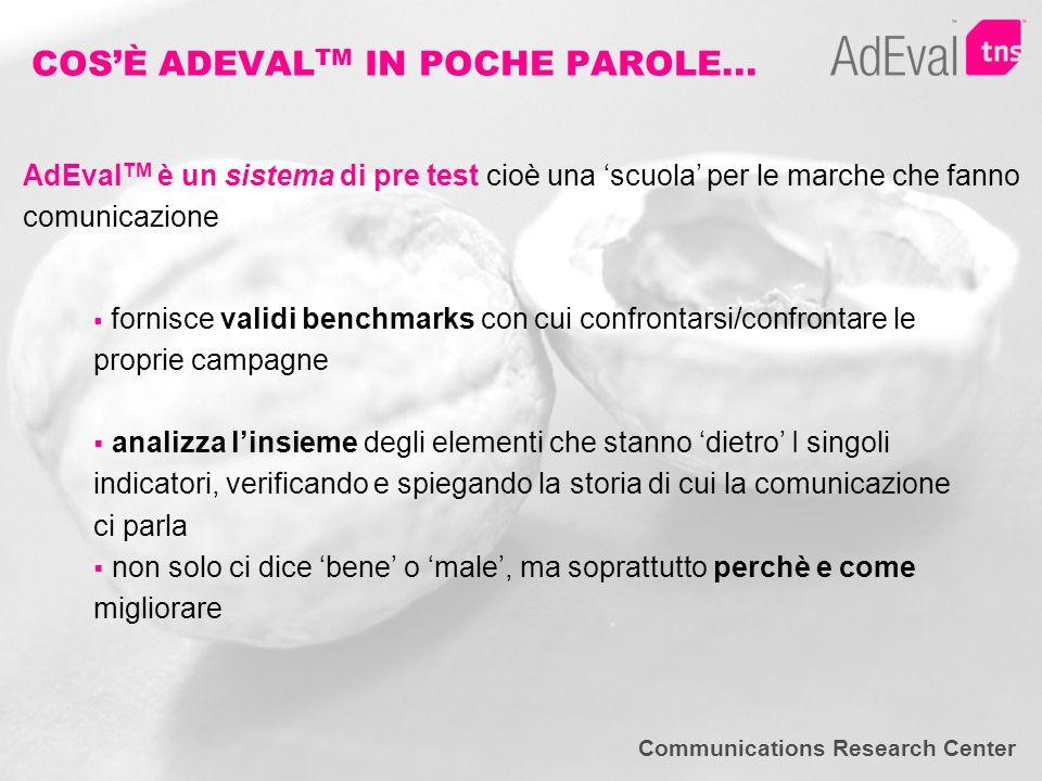 COSÈ ADEVAL TM IN POCHE PAROLE... AdEval TM è un sistema di pre test cioè una scuola per le marche che fanno comunicazione fornisce validi benchmarks