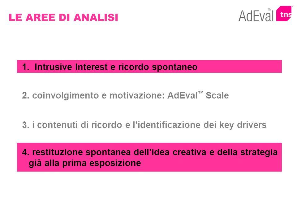 1. Intrusive Interest e ricordo spontaneo 2. coinvolgimento e motivazione: AdEval Scale 3. i contenuti di ricordo e lidentificazione dei key drivers 4