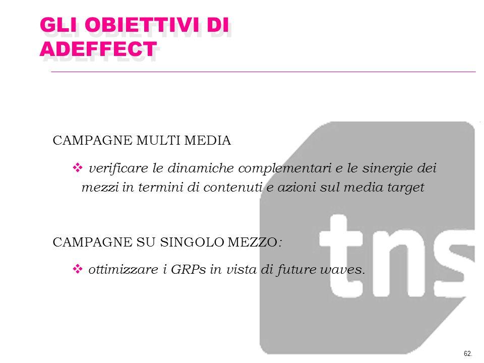 62. CAMPAGNE MULTI MEDIA verificare le dinamiche complementari e le sinergie dei mezzi in termini di contenuti e azioni sul media target CAMPAGNE SU S