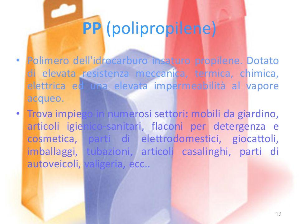 PS (polistirene o polistirolo) Polimero dell idrocarburo aromatico stirene.