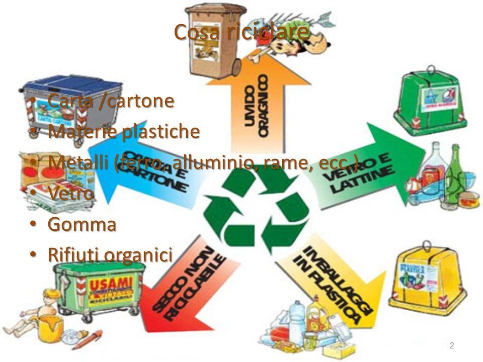 BENEFICI LEGATI AL RECUPERO DEL MATERIALE CARTONATO: Tronchetti Ecologici RISPARMIO ENERGETICO : SI ATTESTA SULLE 11.000 Kcal/Kg.