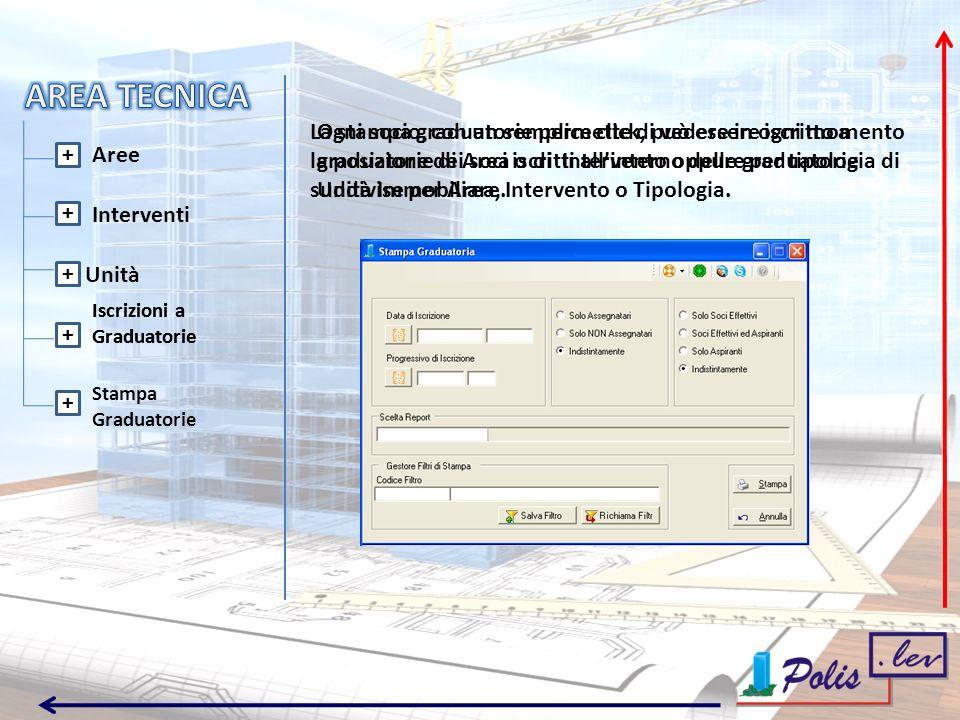 Interventi Unità + + + + + Stampa Graduatorie Ogni socio, con un semplice click, può essere iscritto a graduatorie di Area o di Intervento oppure per tipologia di Unità Immobiliare.