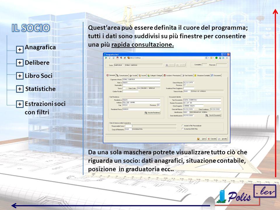 Delibere Libro Soci + + + + + Statistiche Estrazioni soci con filtri Questarea può essere definita il cuore del programma; tutti i dati sono suddivisi su più finestre per consentire una più rapida consultazione.