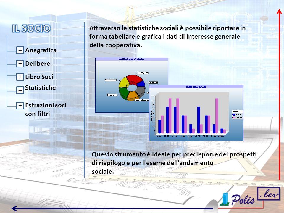 Delibere Libro Soci + + + + + Estrazioni soci con filtri Attraverso le statistiche sociali è possibile riportare in forma tabellare e grafica i dati di interesse generale della cooperativa.