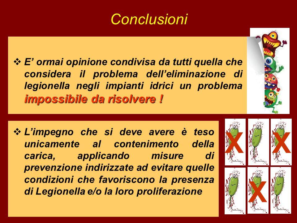 Conclusioni Limpegno che si deve avere è teso unicamente al contenimento della carica, applicando misure di prevenzione indirizzate ad evitare quelle