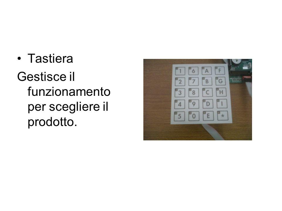 Tastiera Gestisce il funzionamento per scegliere il prodotto.