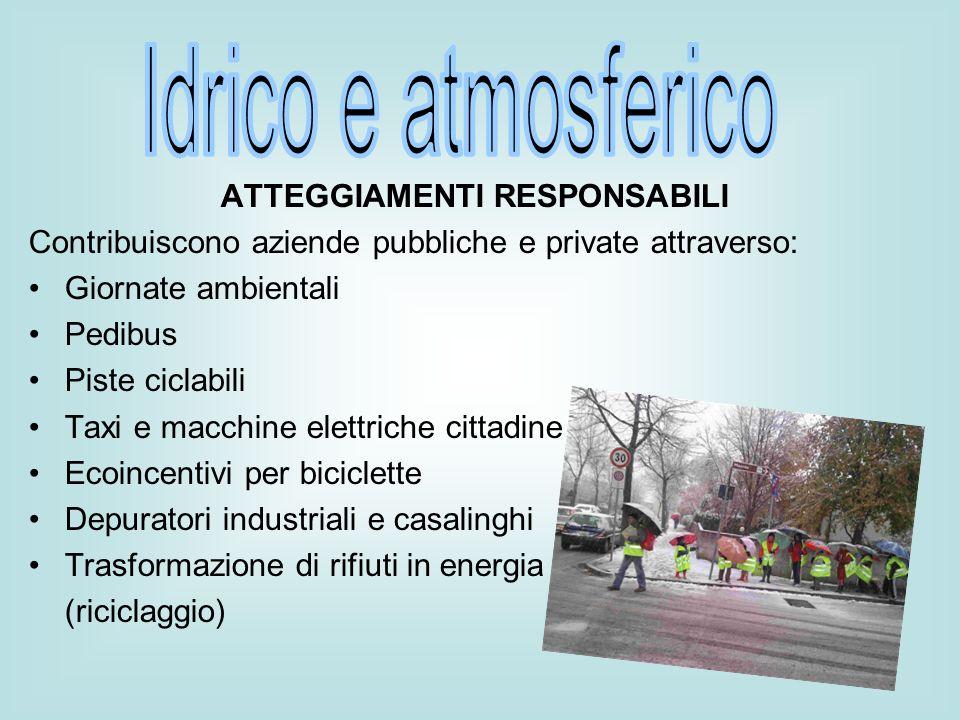 ATTEGGIAMENTI RESPONSABILI Contribuiscono aziende pubbliche e private attraverso: Giornate ambientali Pedibus Piste ciclabili Taxi e macchine elettric