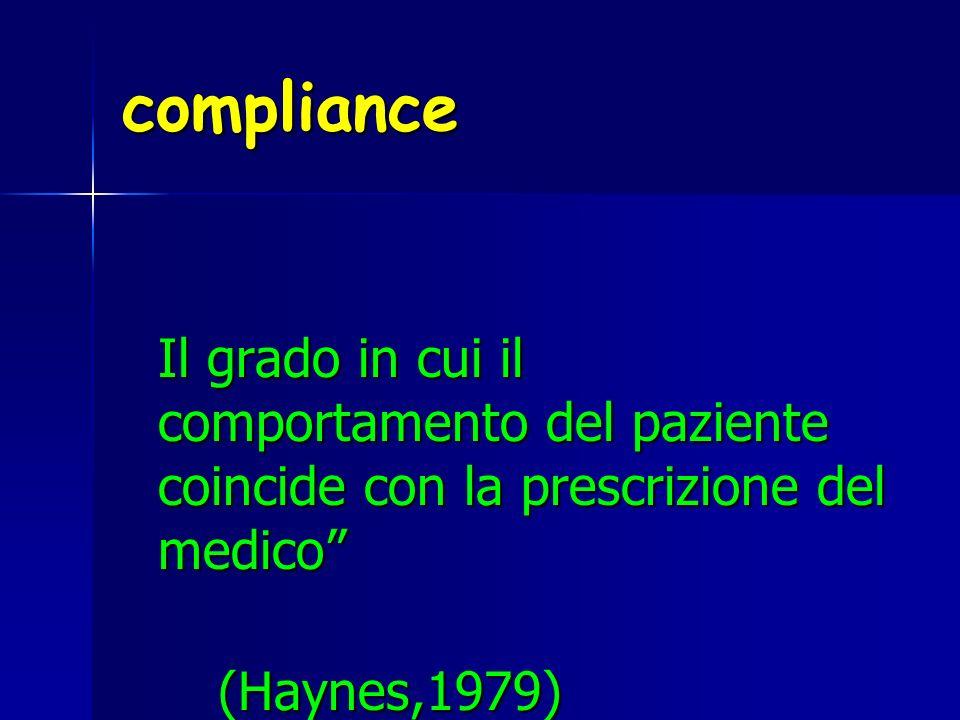 compliance Il grado in cui il comportamento del paziente coincide con la prescrizione del medico (Haynes,1979)