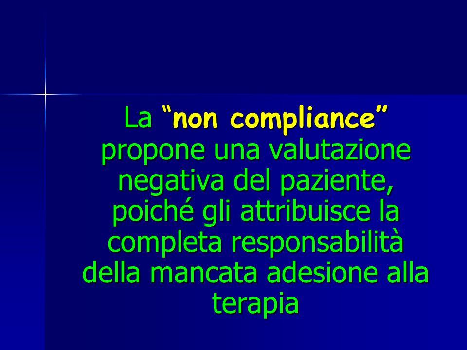 Lanon compliance propone una valutazione negativa del paziente, poiché gli attribuisce la completa responsabilità della mancata adesione alla terapia