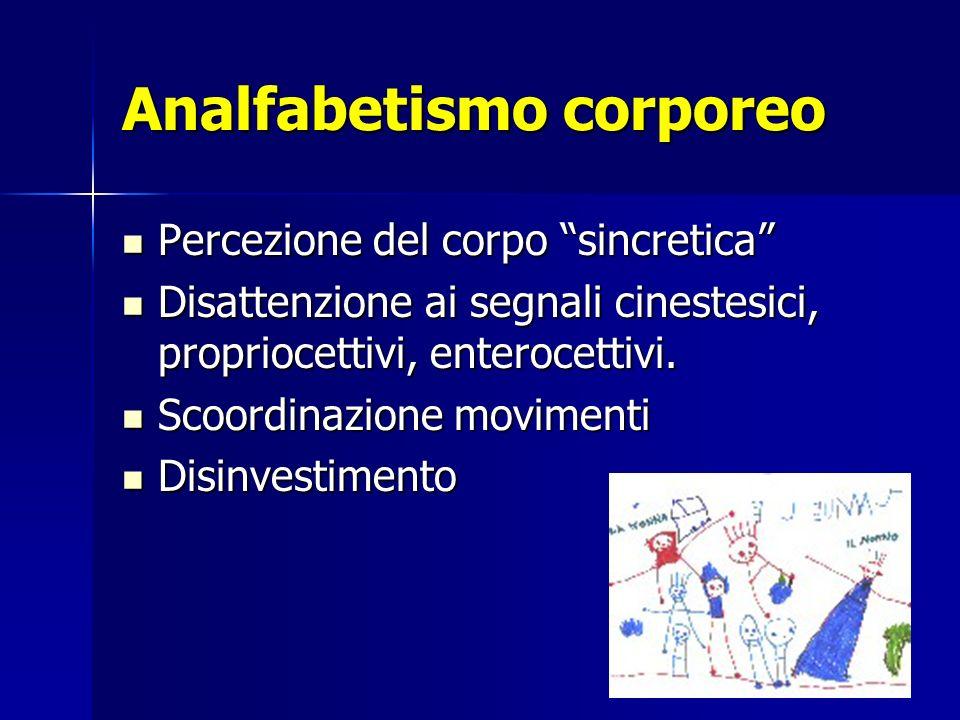 Analfabetismo corporeo Percezione del corpo sincretica Percezione del corpo sincretica Disattenzione ai segnali cinestesici, propriocettivi, enterocet