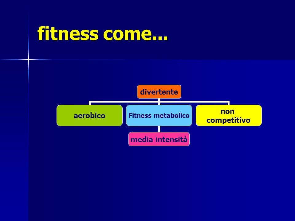 divertente aerobico Fitness metabolico media intensità non competitivo fitness come...