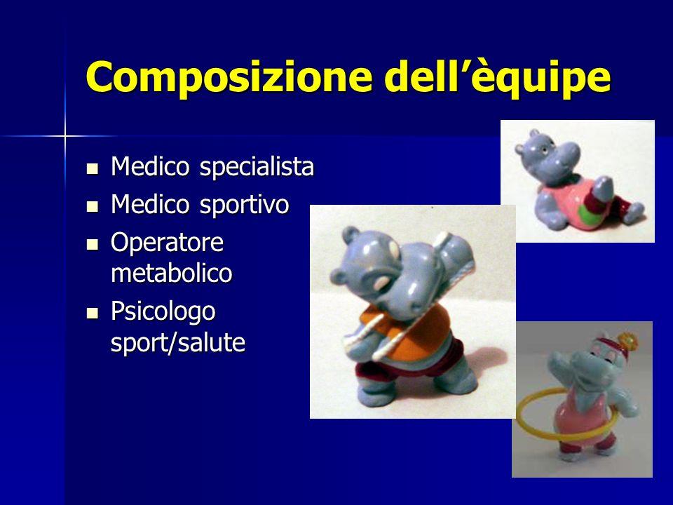 Composizione dellèquipe Medico specialista Medico specialista Medico sportivo Medico sportivo Operatore metabolico Operatore metabolico Psicologo spor