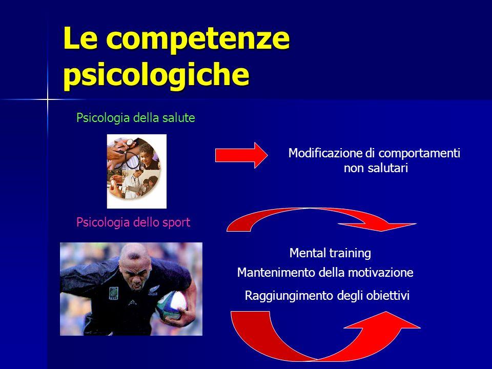 Psicologia della salute Psicologia dello sport Modificazione di comportamenti non salutari Mental training Raggiungimento degli obiettivi Mantenimento