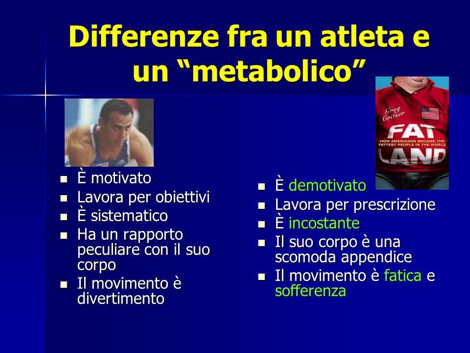 Differenze fra un atleta e un metabolico È motivato È motivato Lavora per obiettivi Lavora per obiettivi È sistematico È sistematico Ha un rapporto pe