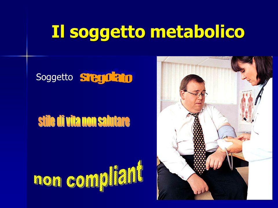 Il soggetto metabolico Soggetto