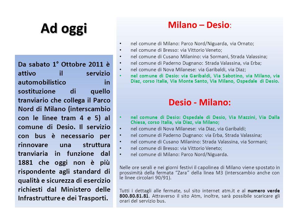 Ad oggi Milano – Desio : nel comune di Milano: Parco Nord/Niguarda, via Ornato; nel comune di Bresso: via Vittorio Veneto; nel comune di Cusano Milani